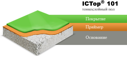 ICTop 101