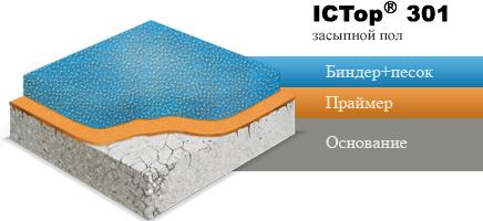 ICTop 301