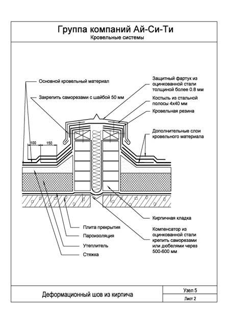 Лента для герметизации швов ткани
